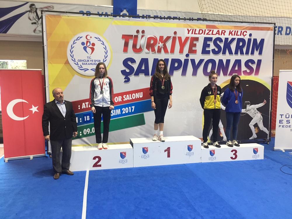 parat-ripost-yildizlar-turkiye-sampiyonasi-samsun-2017